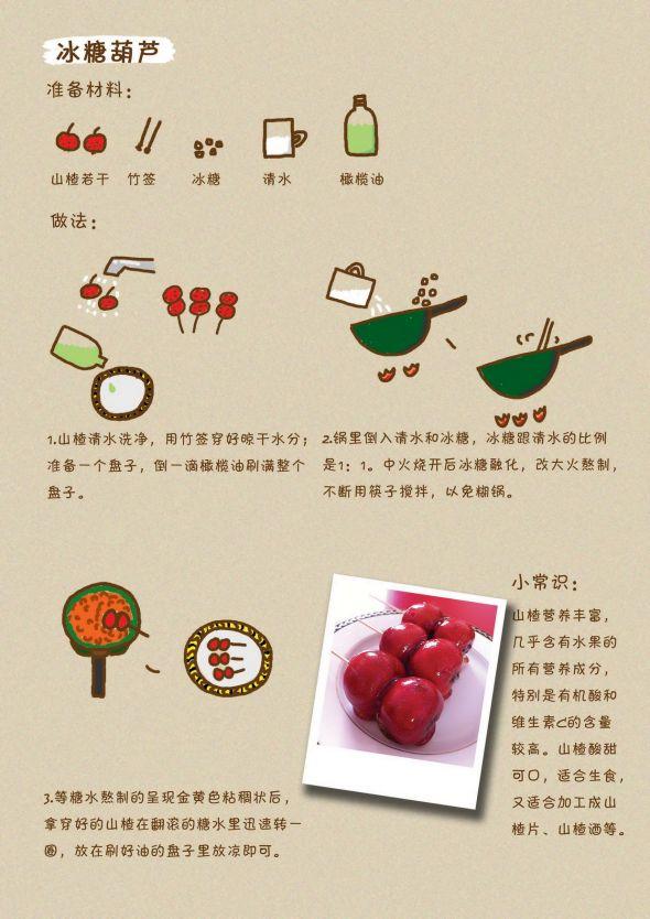 冰糖葫芦 fomney的美食日记-豆果网